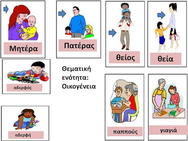 Δραστηριότητες, παιδαγωγικό και εποπτικό υλικό για το Νηπιαγωγείο: ΟΙΚΟΓΕΝΕΙΑ