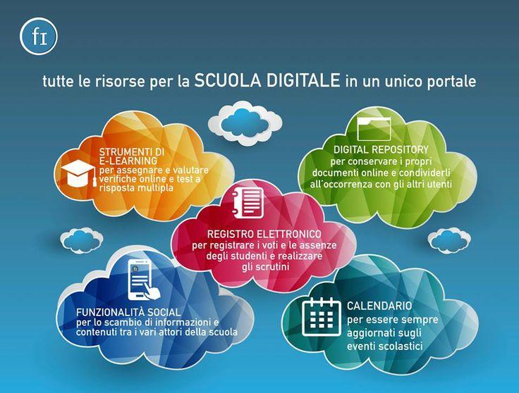Soluzioni per la #scuola #digitale: strumenti di #e-learning, #registroelettronico, funzionalità #social. Tutto questo è #Fidenia