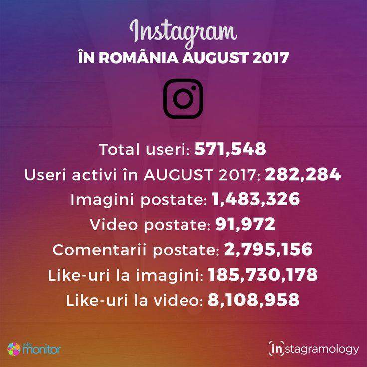 instagram statistici august 2017
