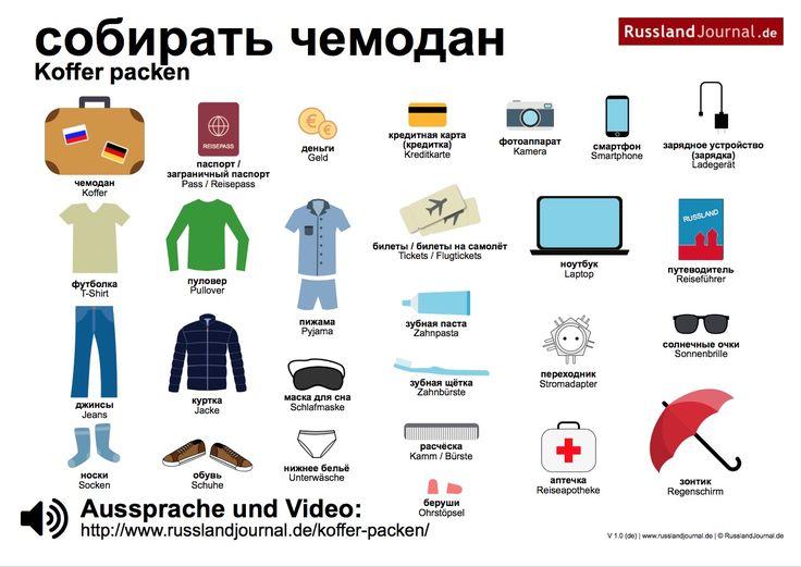 Russische Vokabeln zum Koffer packen für die Reise.