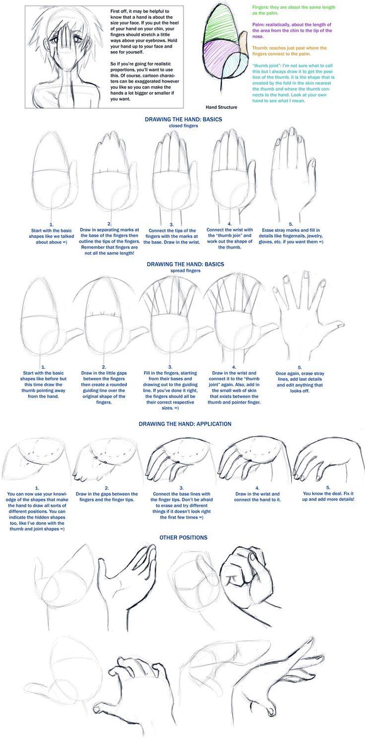 Drawing Hands by *vashs-angel on deviantART