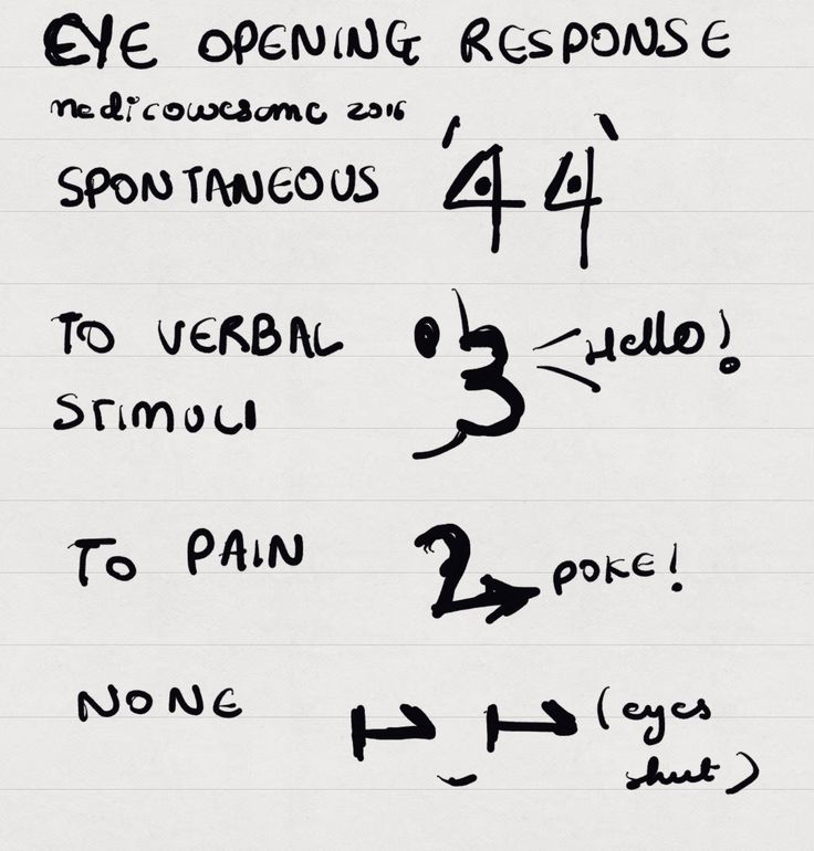 106 best Med Mnemonics images on Pinterest Med school, Facts and - pct resume