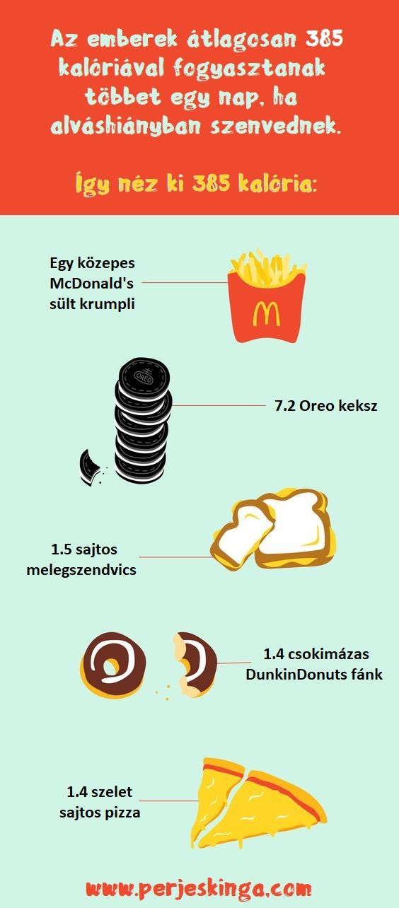 Alváshiány, kialvatlanság || 385 kalória || www.perjeskinga.com