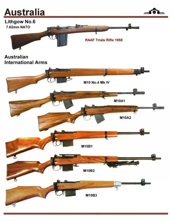 australia and us relationship ww2 weapons
