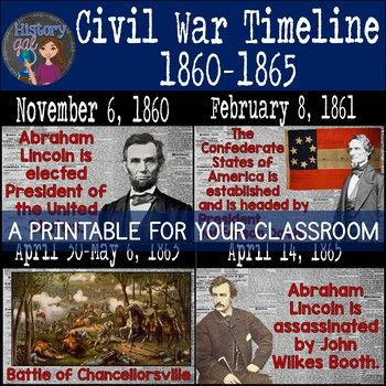 Civil War Timeline {A Printable for Your Classroom} - This printable packet contains 35 events that occurred between 1860-1865 before and during the Civil War. It begins with the 1860 election of Abraham Lincoln and ends with the 1865 surrender of Stand Watie. Color and greyscale versions are included. Great for your upper elementary, middle school, and high school United States history studies. (4th, 5th, 6th, 7th, 8th, 9th, 10th, 11th, and 12th grade approved - homeschool families too!)