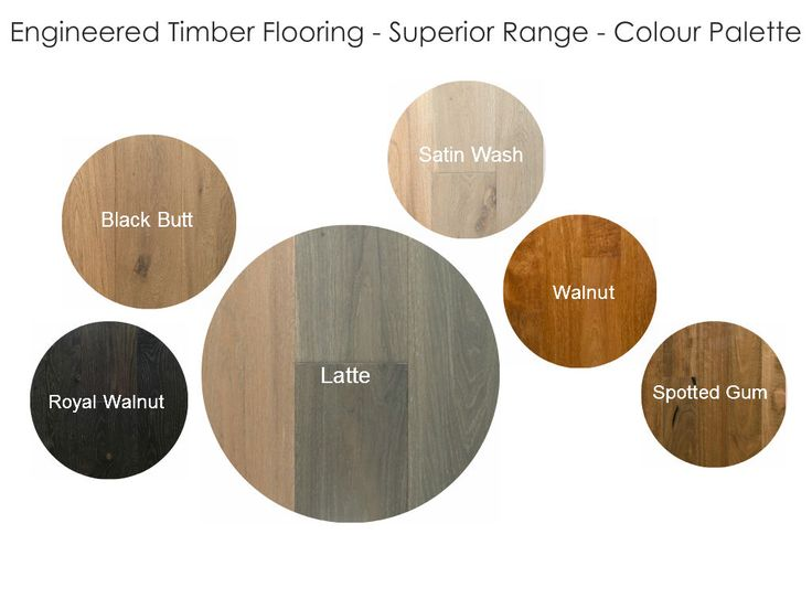 Engineered Wood Flooring Vs Hardwood solid vs engineered hardwood flooring Installation Of Bamboo Floors Is A Fairly Quick And Easy Diy Process Especially With Certified Flooring Ideaswood Flooringbamboo Floorengineered