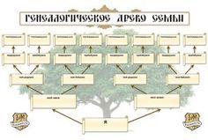 Генеалогическое древо в ворде - шаблон альбомной ориентации