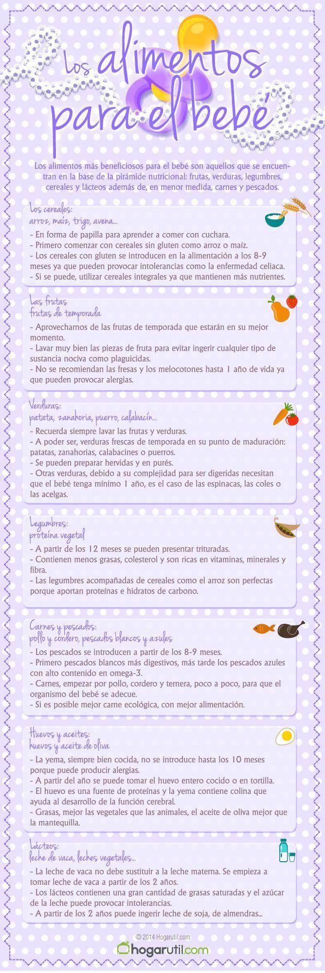 Los alimentos imprescindibles para nuestros bebés! #bebés #consejos #alimentación