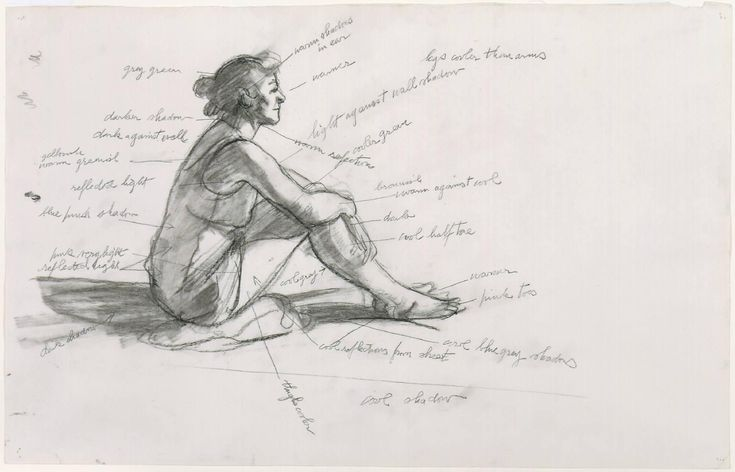 Edward Hopper sketch Morning Sun
