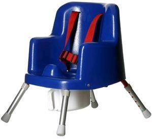 Childrens Potty Seat