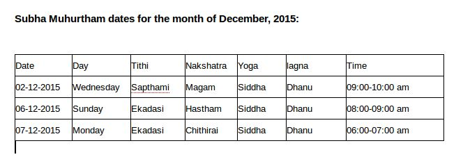 Subha Muhurtham month of December