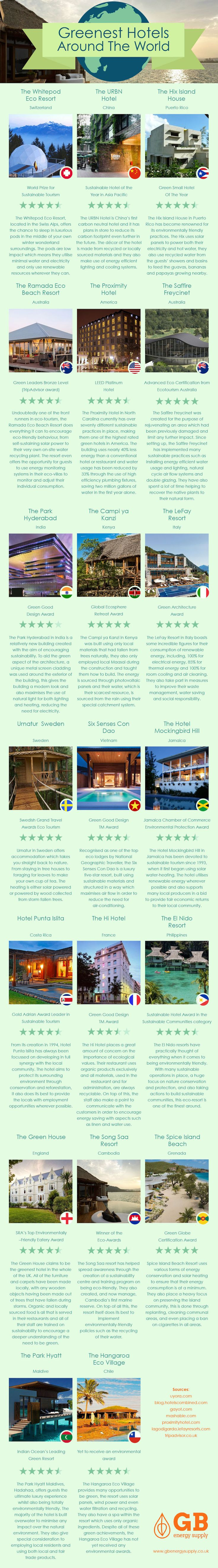 GB energy supply, Whitepod Eco Resort, Proximity Hotel, green hotel, eco-friendly hotel, sustainable hotel, reader submitted content, infographic, greenest hotels infographic, world's greenest hotels