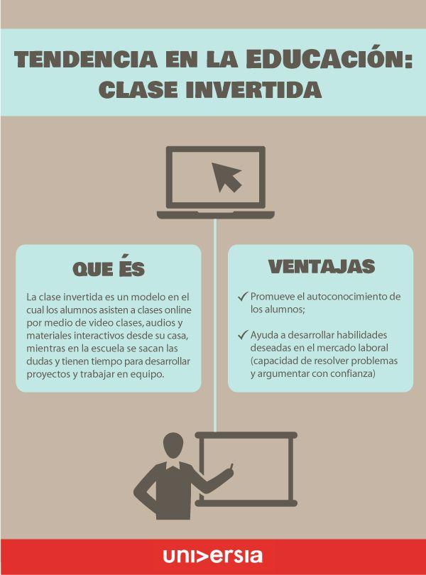 ¿De qué se trata la modalidad de clase invertida? ¿Qué  ventajas tiene? ¿ En qué consiste? #alumnos #ventajas