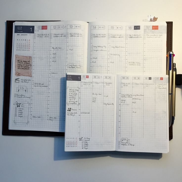 Resources for Hobonichi users