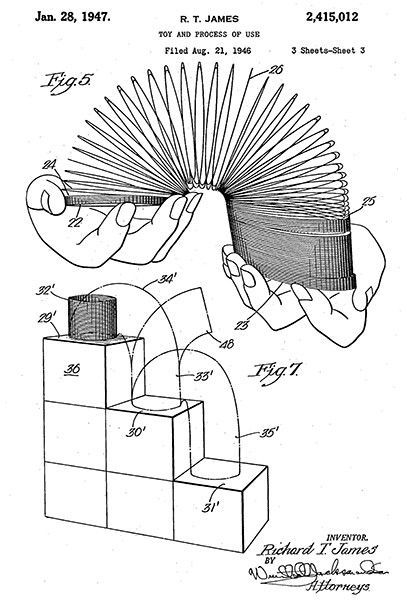 1947 - Slinky Toy 2 - R. T. James - Patent Art Poster