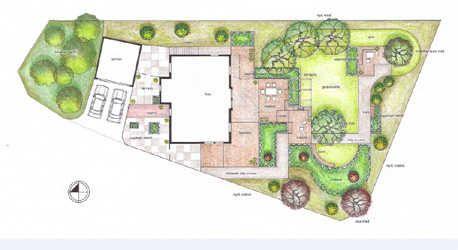 Planera nya trädgården