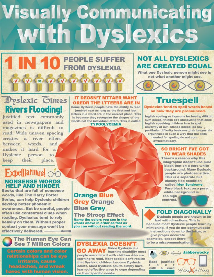 """""""Visually Communicating with Dyslexics"""" infographic by Katy Souders. """"This is an infographic I made to go along with a research project I did on finding better techniques to visually communicate with dyslexics."""" For a larger version, go to: http://grumbles87.deviantart.com/art/Visually-Communicating-with-Dyslexics-Infographic-448714009"""