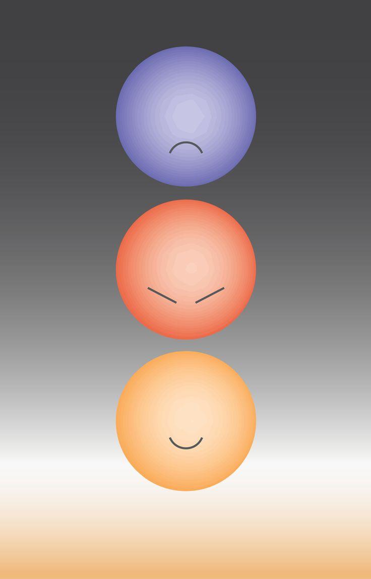 """""""...saatat suhtautua arvosteluun tulemalla onnettomaksi, vihaiseksi tai pysyt neutraalina. Pysyt neutraalina, jos pohdit onko arvostelu oikeutettua ja pidät teon ja tekijän erillään toisistaan. Tämä menetelmä on erityisesti onnettomille ja vihaisille, kuinka edetä kohti tuota neutraalimpaa tapaa."""" --- Neve, Eini. 2015. PARASTA JÄLKEEN - Ihmisyyden perusoppimäärä."""