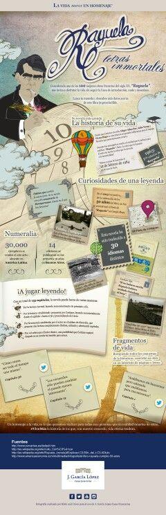 Cortázar - Rayuela