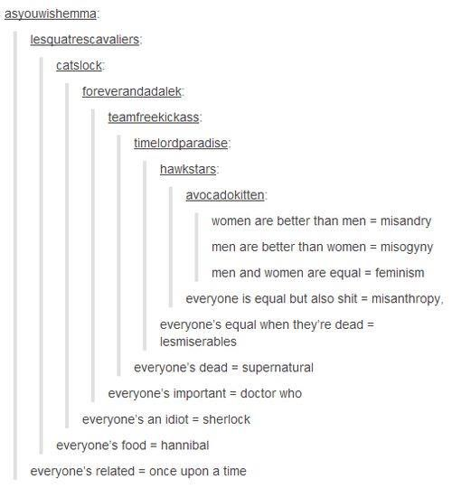 Misandry, Misogyny, Feminism, Misanthropy, Les Miserables, Supernatural, Doctor Who, Sherlock, Hannibal, and Once Upon a Time