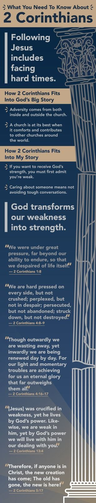 Everything you need to know about 2 Corinthians | Articles | NewSpring Church