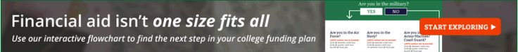 Financial Aid for High School Students & Finding College Money for High Schoolers #online #school #financial #aid  # F