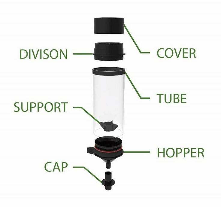 how to use cold drip coffee maker