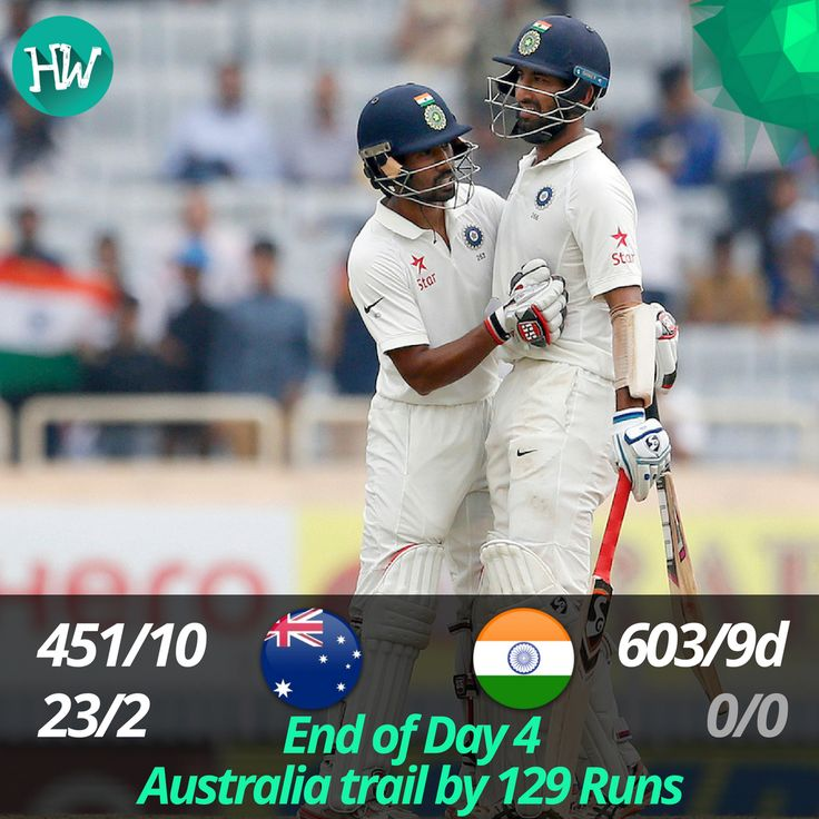 A day that was dominated by India. First by Pujara and Saha, and towards the end by Jadeja! A riveting day of Test cricket! #INDvAUS #IND #AUS #cricket