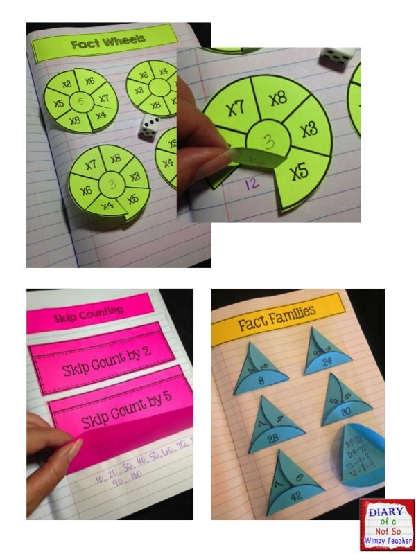 Multiplication Interactive Notebook!