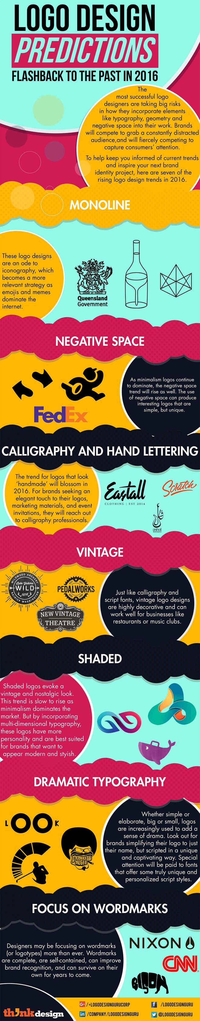 Infográfico mostra tendências para o design de logos em 2016