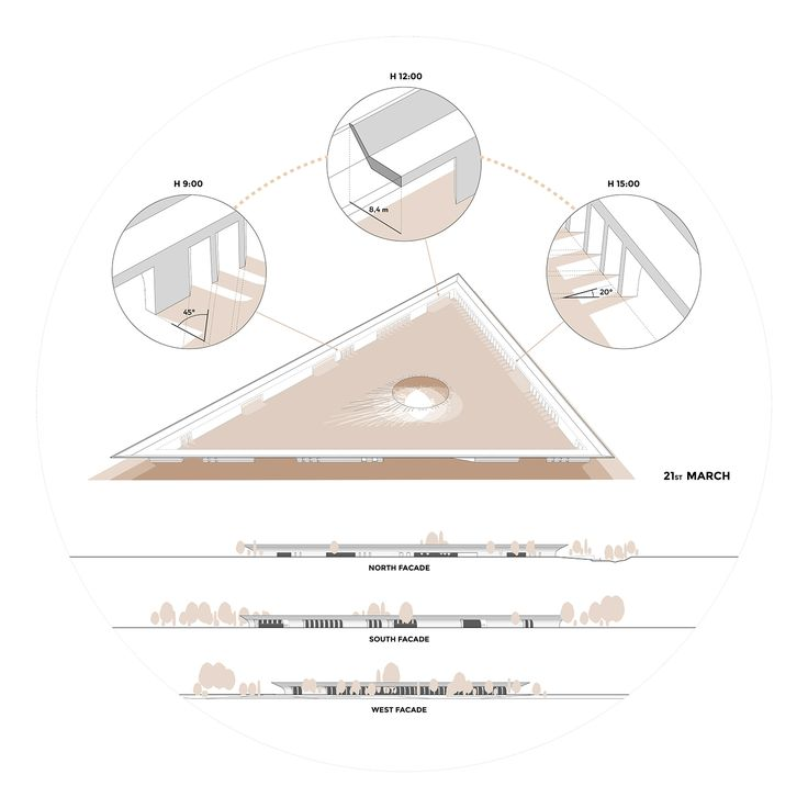 CIVIC architects - Competition for the Archeological Museum in Cyprus - facade