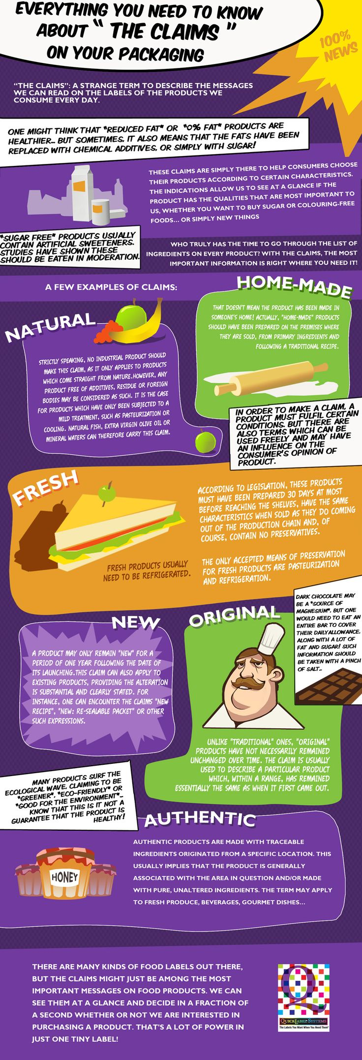 Food labelling for the information you need - Natural? Fresh? Home-made? Original? Authentic? This infographic description gives you the low down on what these terms, and many others, mean when applied to food labelling. http://www.quicklabel.co.uk/