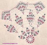 Crochet - Simples Crochet Doily Pattern grátis   Crochet Art   O bloglovin '