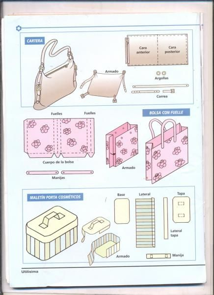 simple sewing patterns for bags #1