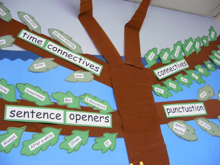Fantastic VCOP tree display!