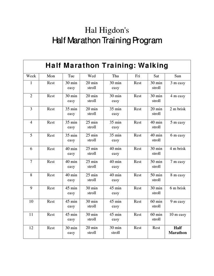 hal higdon marathon novice 2 pdf