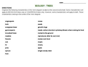 This is a basic introductory worksheet on deciduous and coniferous trees. The student(s) will compare and contrast them using a Venn diagram. There is Taking it Further section which includes a hands on activity as well as online research.