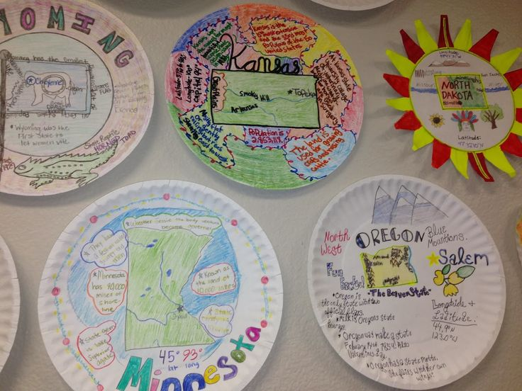 Sensational Social Studies: Great State Plates