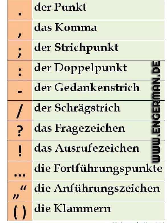 www.engerman.de Interpunktion