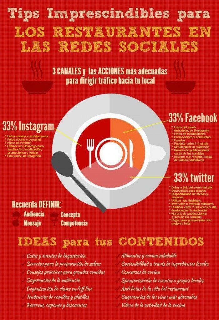 Consejos para restaurantes en Redes Sociales #infografia #socialmedia #tourism