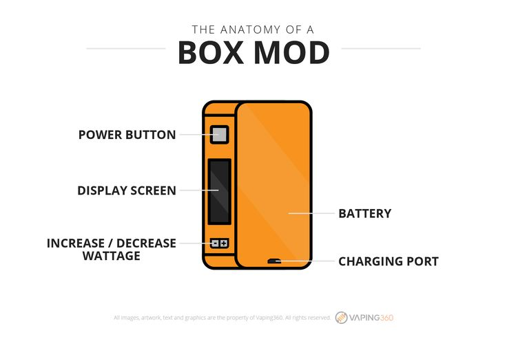 Our comprehensive guide to the top vape mods and box mods. We look at the best regulated box mods and temperature controlled box mods on the vaping market.