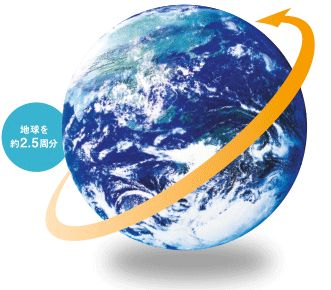 http://sumai.panasonic.jp/solar/billion.html