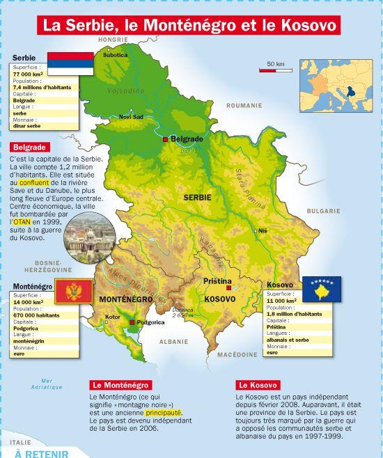 Fiche exposés : La Serbie, le Monténégro et le Kosovo
