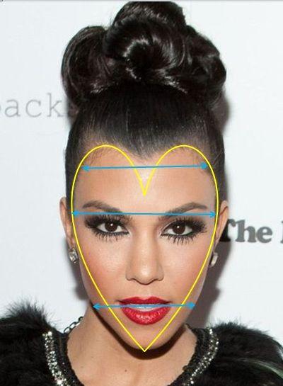 kourtney kardashian shape - hartvormige gezichtsvorm, highlight, contour, sculpt, shape - www.takingfive.be