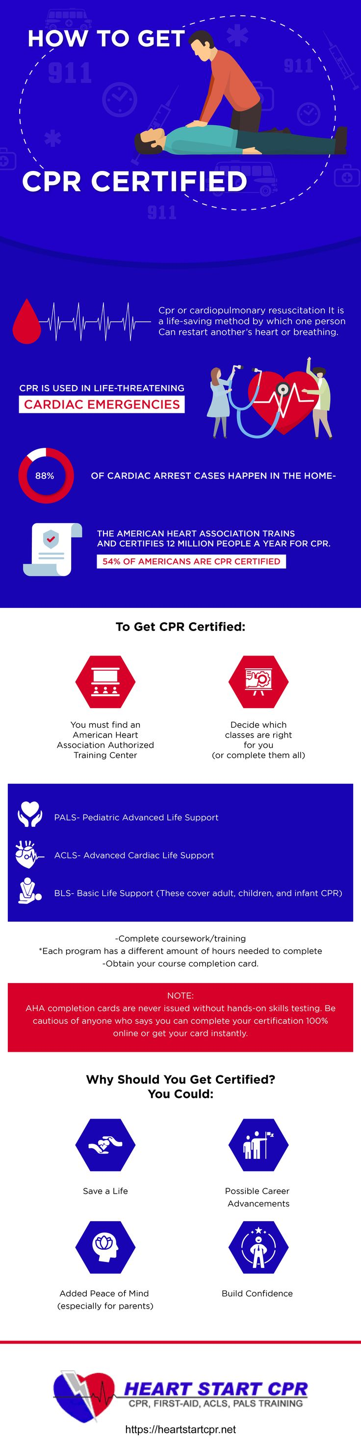 How To Get CPR Certified in 2020 Cpr classes, Cpr