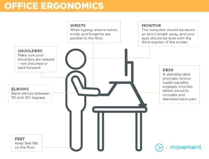 Ergonomic Chair Vs Standing Desk Adjustable Height Desk Chair How