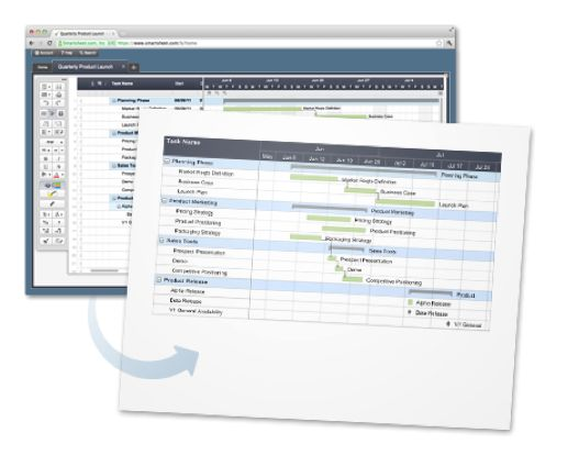 evernote for project management Pin by anthony sullivan on project management 33 evernote tips for, in 140 characters or less - infographic see more lolly daskal on.