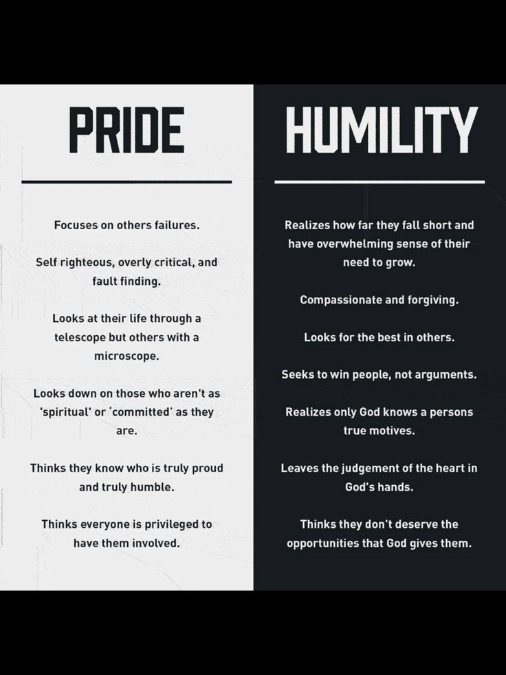 still learning! | I am a daughter of the King | Humility ...