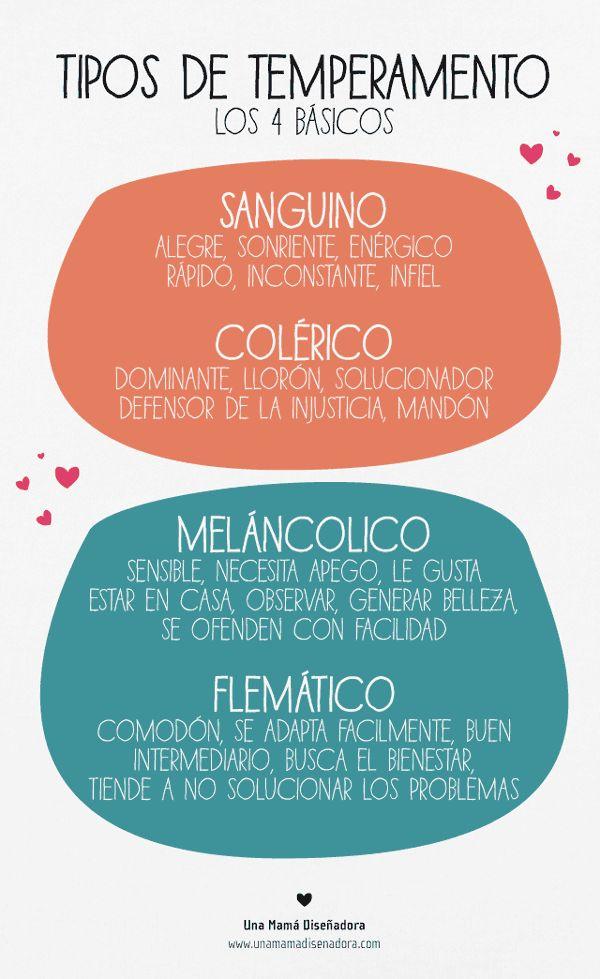temperamentos http://mamasmolonas.com/un-dia-en-madrid-con-el-instituto-de-la-felicidad-de-coca-cola/