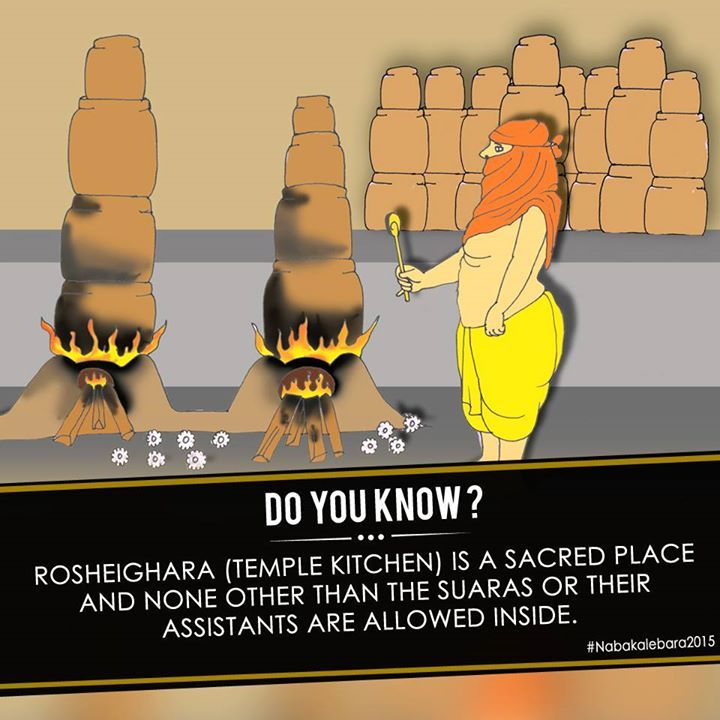 #DoYouKnow Rosheighara (Temple Kitchen) is a sacred place and none other than the 'Suaras' or their assistants are allowed inside. They maintain utmost sanctity and enter after bath and prayers.  To prevent contamination with breath or saliva while cooking, they cover their mouth with cloth. It is believed that cooking is supervised by goddess Lakshmi Herself. Utmost sanctity, purity and cleanliness are maintained in cooking.